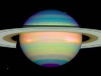 Saturn in Sagittarius (Shani in Dhanu): October 26, 2017 to January 23, 2020